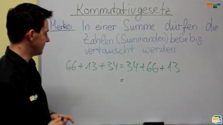 Kommutativgesetz Mathematik