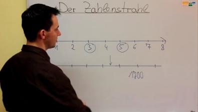 Zahlenstrahl und Eigenschaften des Zahlenstrahls