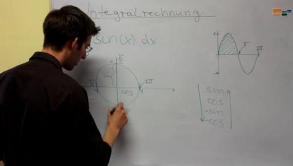 Übung einer einfachen Integralrechnungsaufgabe