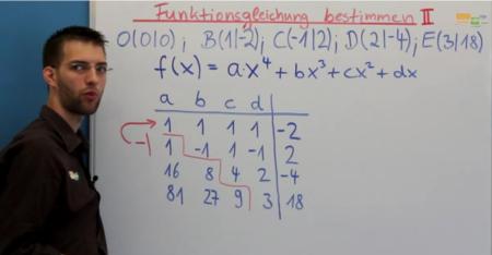 Mathe Erklärung