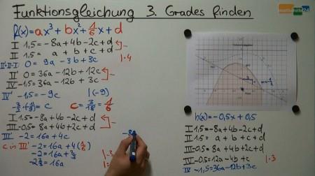 Ganzrationale Funktion 3. Grades bestimmen Mathenachhilfe