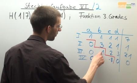 Eine Funktion 3. Grades bestimmen. Im Video anschaulich erklärt.