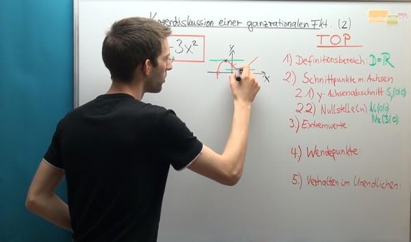 Nachhilfe in Mathematik online