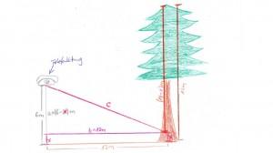 Skizze zur Textaufgabe: Der Telefonmast