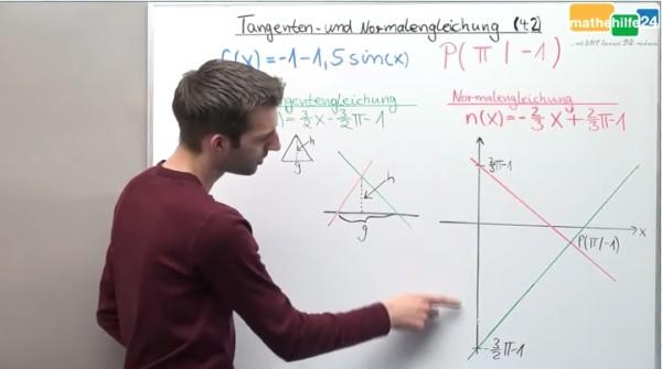 Die Fläche eines Dreiecks, das von der y-Achse und zwei geraden eingeschlossenmathe wird, berechnen