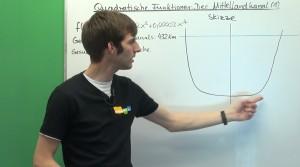 Berechnung der Wasseroberfläche