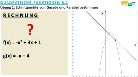 mathematik nachhilfe wie berechnet man schnittpunkte mathehilfe24. Black Bedroom Furniture Sets. Home Design Ideas