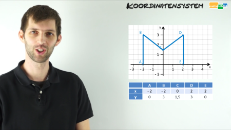 lf1_koordinatensystem_uebung-1