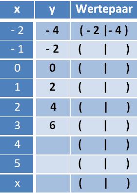koordniatensystem_aufgabe-2