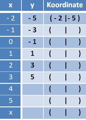 koordniatensystem_aufgabe-4