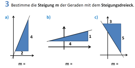 lf10_mathecoach-lineare-funktionen-steigung-bestimmen-uebung