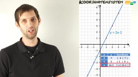 lf4_geraden-im-koordinatensystem-zeichnen