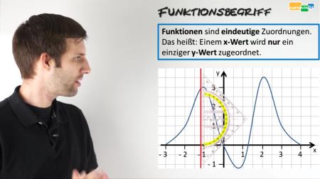 lf5_was-ist-eine-funktion