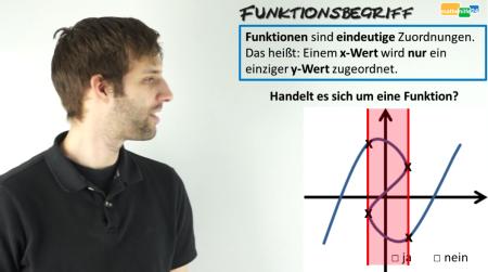 lf6_funktion-ja-oder-nein