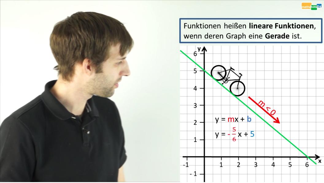 lineare funktion allgemeine geradengleichung mathehilfe24. Black Bedroom Furniture Sets. Home Design Ideas