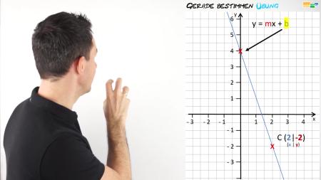 lf20_geradengleichung-bestimmen_uebung-4