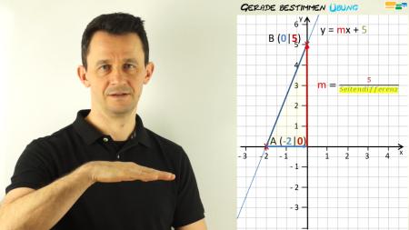 lf21_geradengleichung-bestimmen